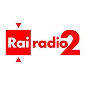 RAI 2 - Share
